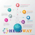 12Headway Profile 3
