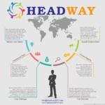 2Headway Profile 1
