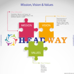 7Mission Vision and Values
